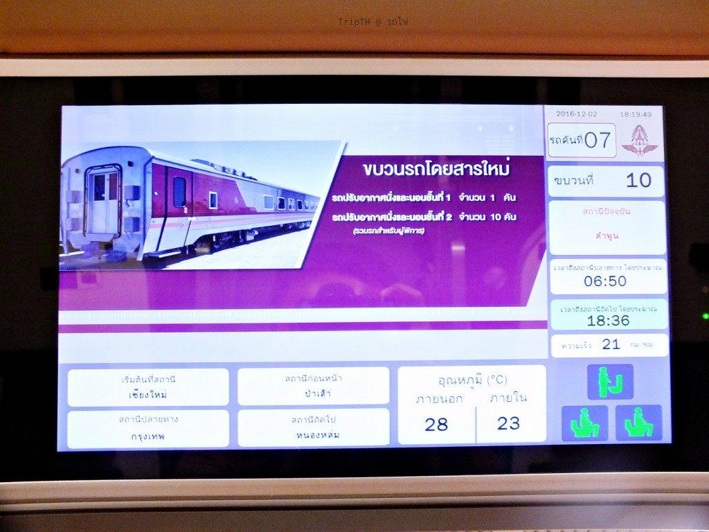 รถไฟเชียงใหม่ กรุงเทพฯ (4)